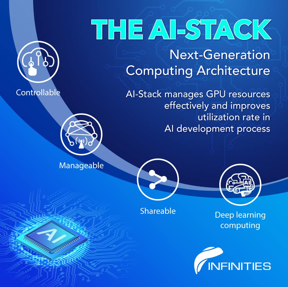 【StarFab Issue 6】InfinitiesSoft Uses Strategic Alliance to Enter the Global Market Accelerating AI Adoption Today!
